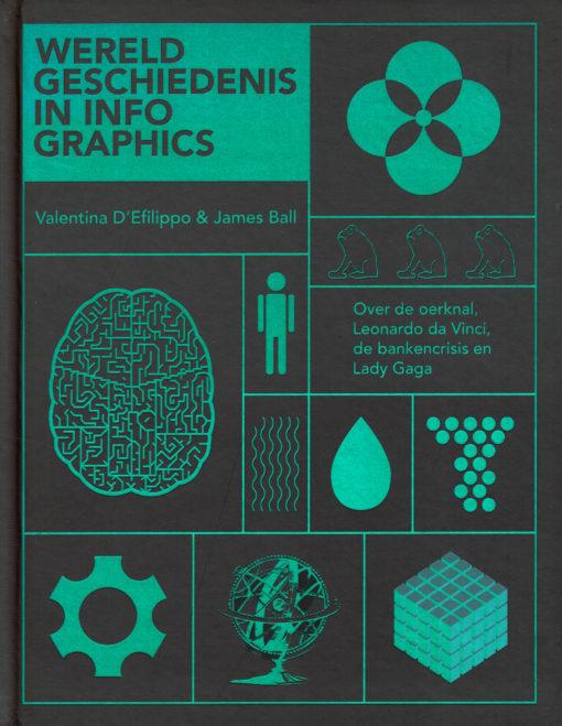 Wereldgeschiedenis in infographics - 9789059565746 - Valentina D' Elfippo